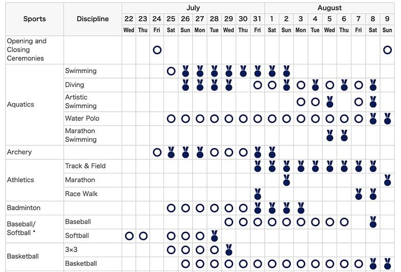 Olympische planning wedstrijden