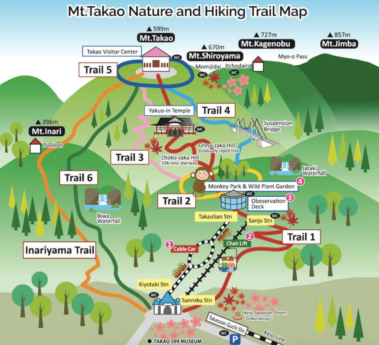 Mount Takao plattegrond